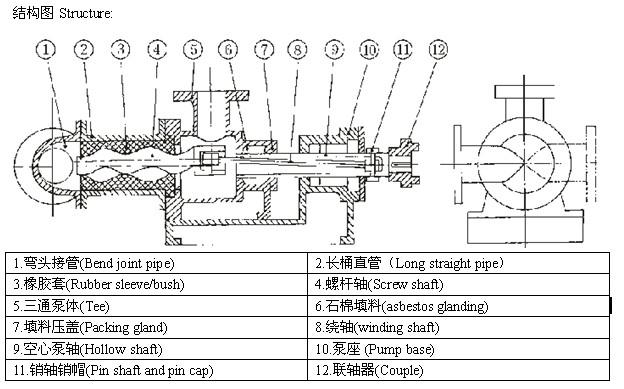 electromagetic centrifugal pump diagram